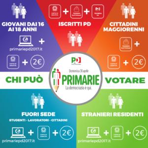 infografica_chi2